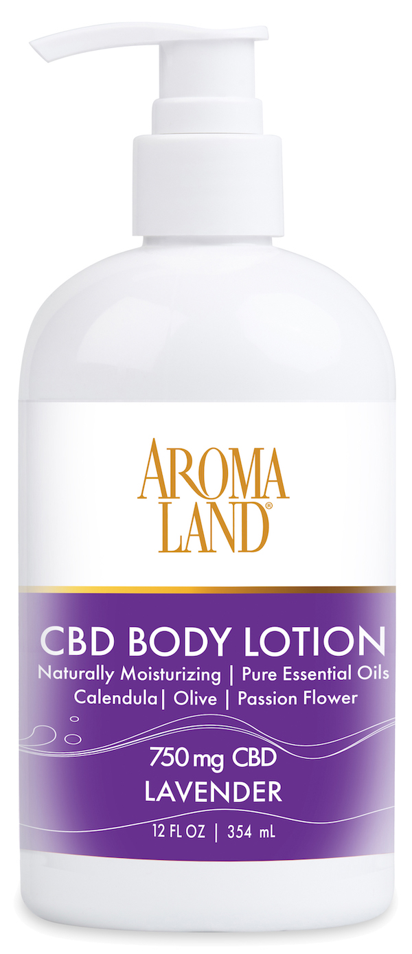 cbd for skin care products